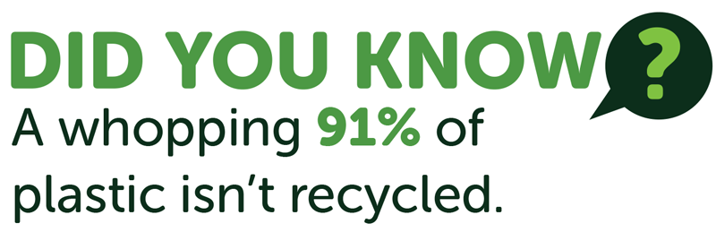 Graphic of text explaining 91% of plastic is not recycled.